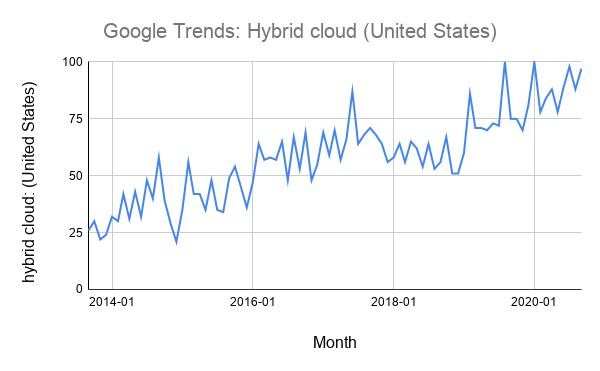 Falarica Big Data Analytical service